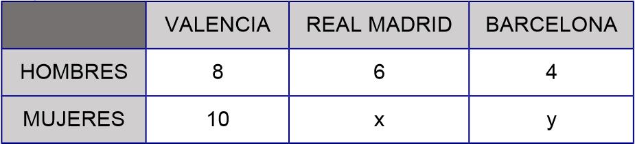 Junio2015_Matematicas_GS_ejercicio05